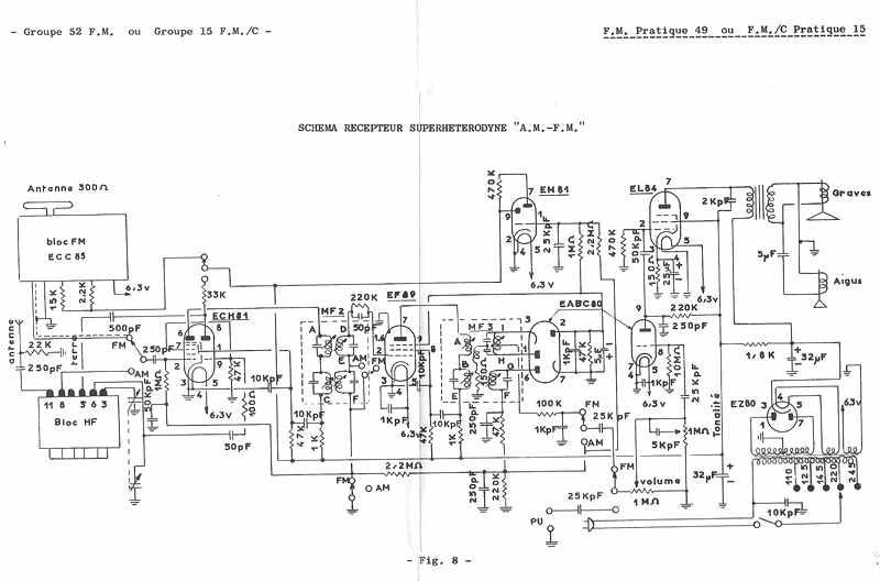 cours de radio eurelec poste am fm 7 lampes